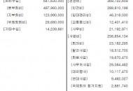 민변 2013 결산