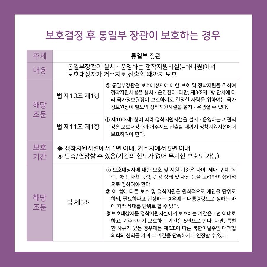 법령규정3