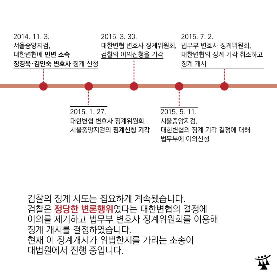 김영한 비망록-05